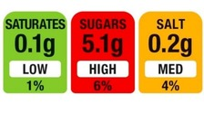 One of the new labels that will appear on 60% of all food packaging