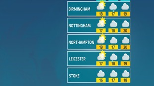 Weather outlook for various locations across the ITV Central region for Monday, Tuesday, Wednesday.