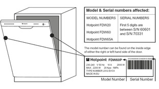 Hotpoint illustration showing model and serial numbers affected