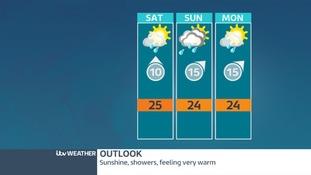 West Midlands weather outlook.