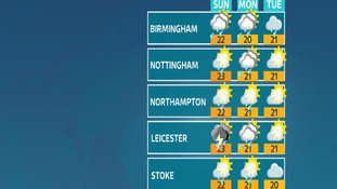 Weather for locations across the ITV Central region.
