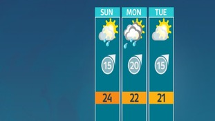 Weather outlook for the East Midlands.