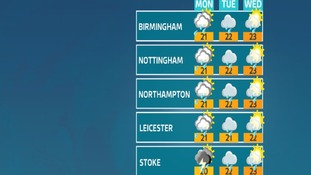 Weather outlook for locations across the Central region.