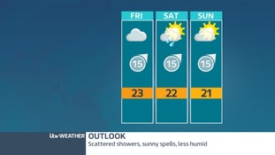 The next few days will be cloudy with some showers