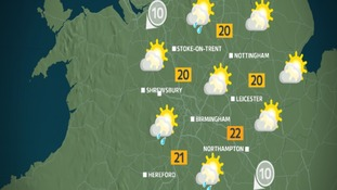 Wednesday afternoon weather