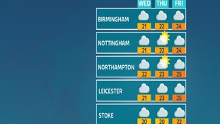 Weather outlook for locations across the Midlands.