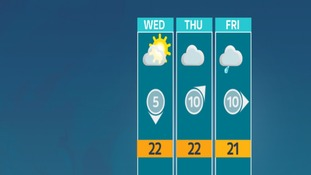 Weather outlook for the west of the ITV Central area.