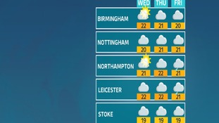 weather outlook for locations across the region