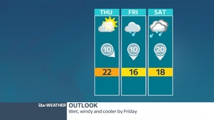 Turning unsettled and cooler for Friday and the weekend