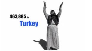 463,885 in Turkey.