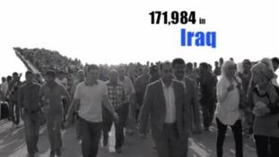 171,984 in Iraq.