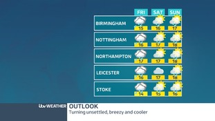 Friday and the weekend will be much cooler and more unsettled