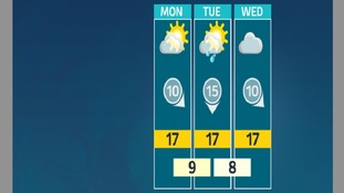 The outlook for the beginning of the week is drier and wetter further east on Tuesday