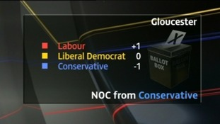 Conservatives lose control of Gloucester City Council