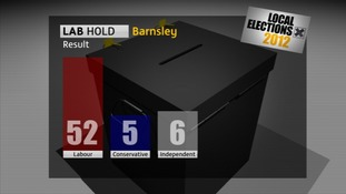 Barnsley Council seats