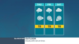Outlook for the East and West Midlands
