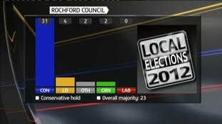 Election 2012: Rochford