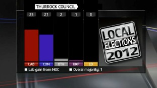 Election 2012: Thurrock