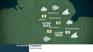 A few spots of drizzle but mostly dry