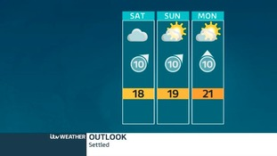 Turning warmer but remaining rather cloudy