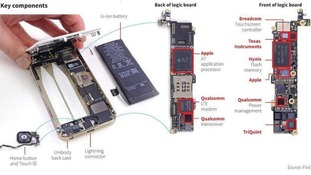 What the inside of an iPhone 5S looks like