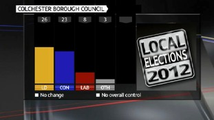 Election 2012: Colchester
