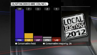 Election 2012: Huntingdonshire