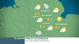 Dry with sunny spells