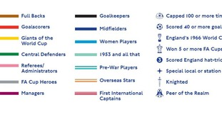 Each line represents different 'footballing greats'