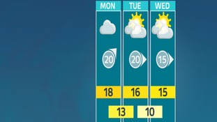 Weather outlook for the ITV Granada region.