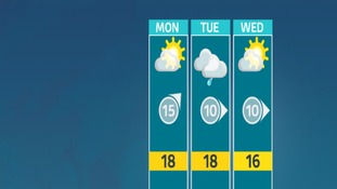 Weather outlook for the ITV News Central region.