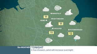 Mostly dry tonight