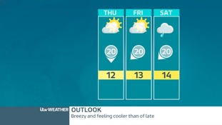 Sunny spells but cooler over coming days