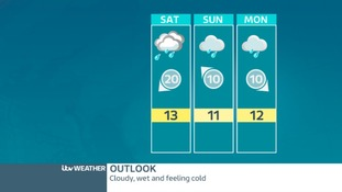 EAST MIDLANDS: Outlook for the weekend