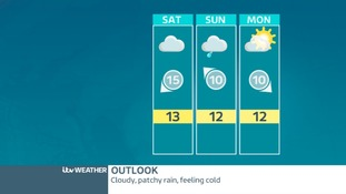 WEST MIDLANDS: Outlook for the weekend