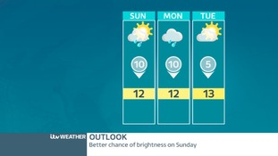 EAST AND WEST MIDLANDS OUTLOOK