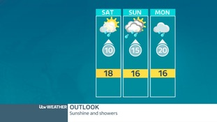 MIDLANDS WEEKEND OUTLOOK