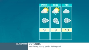 OUTLOOK: Mostly dry but windy on Thursday