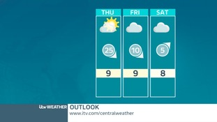 OUTLOOK: Turning breezy on Thursday