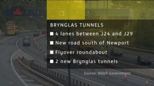 Graphic explaining Brynglas tunnel option