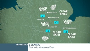 TUESDAY EVENING EAST MIDLANDS