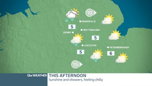 EAST MIDLANDS WEDNESDAY FORECAST
