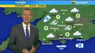Today's weather with Martyn