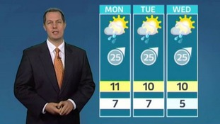 Blustery showers for the week ahead