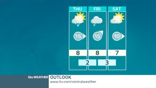 OUTLOOK: Remaining unsettled and turning cooler