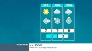 OUTLOOK - Sunny Saturday