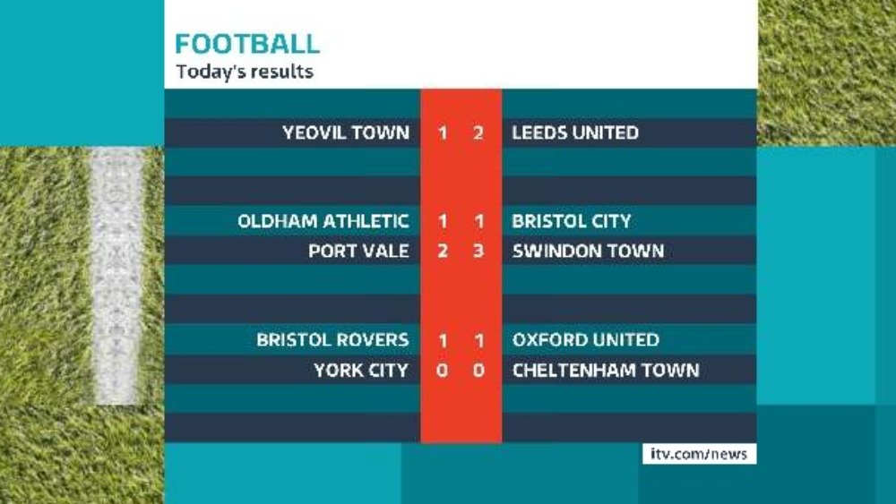 todays football results