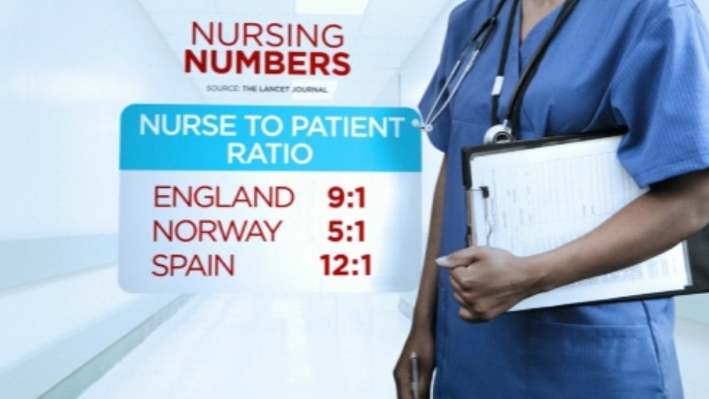 nurse to patient ratio The second approach is for legislators to mandate specific nurse to patient ratios in legislation or regulation 14 states currently addressed nurse staffing in hospitals in law / regulations: ca, ct, il, ma, mn, nv, nj, ny, oh, or, ri, tx, vt, and wa.