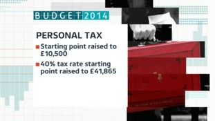 Personal tax allowance to be raised to £10,500 next year.