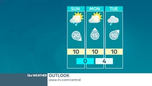 Outlook - Settled on Monday, then turning unsettled but not as cold